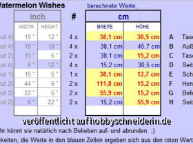 watermelonwishes diaperbag metrische werte