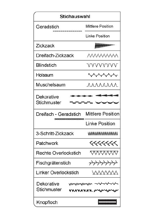 JUKI HZL-27Z Stichauswahl