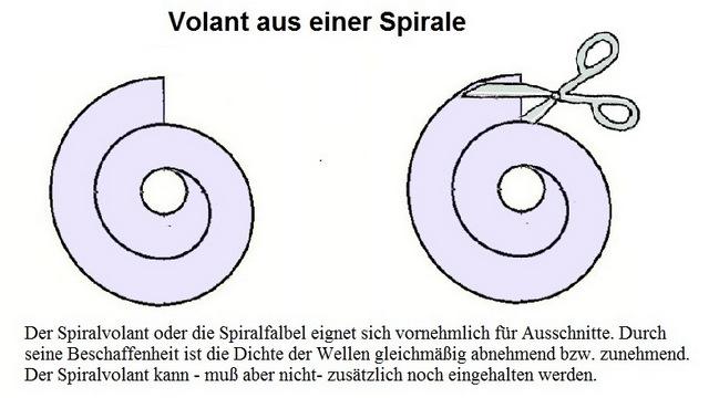 Spiralvolant Spiralfalbele Spirale Volant Anouk