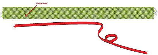 Paspelband selbst gemacht Anouk Fadenlauf
