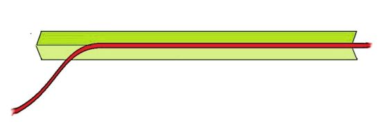 Schnur in Falte legen Paspelband Anouk