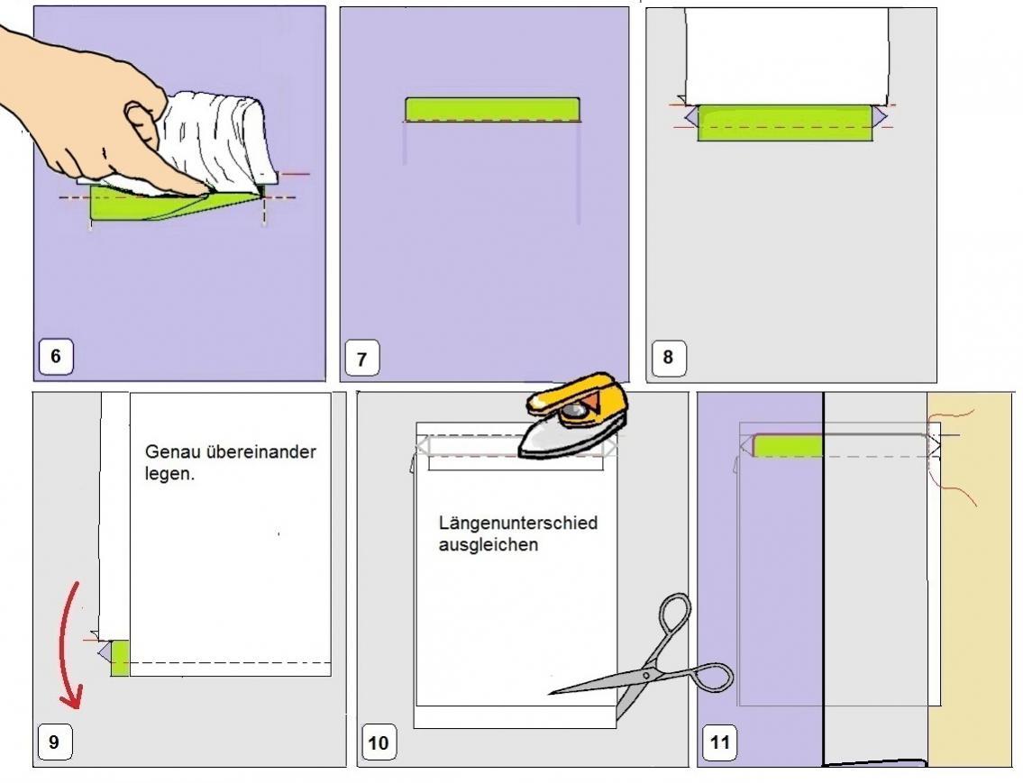 Schritt für Schritt Anleitung Nähen Leistentasche Anouk