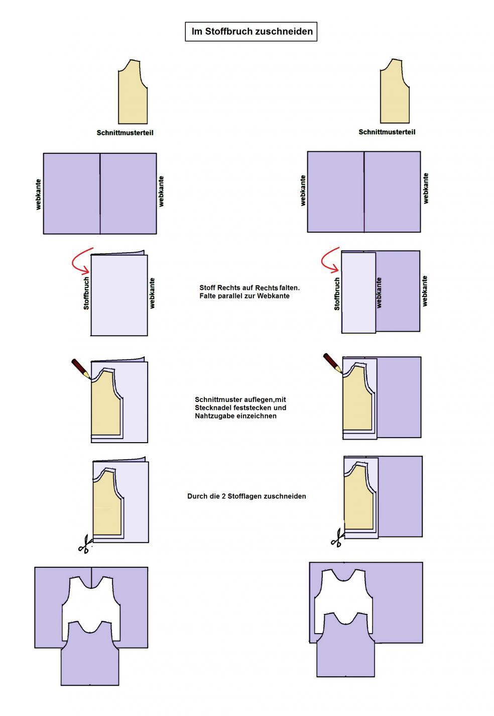 Zuschneiden im Stoffbruch Anouk