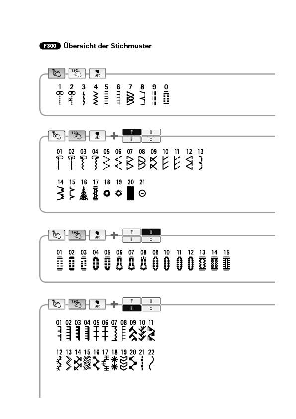 JUKI HZL-F300 Stichauswahl