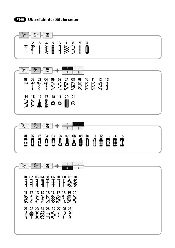 JUKI HZL-F400 Stichmuster