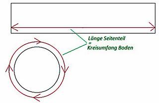 Kreisberechnung Nähen